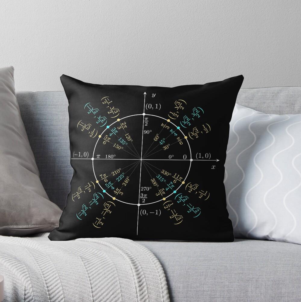 Unit #circle #angles. #Trigonometry, #Math Formulas, Geometry Formulas Throw Pillow