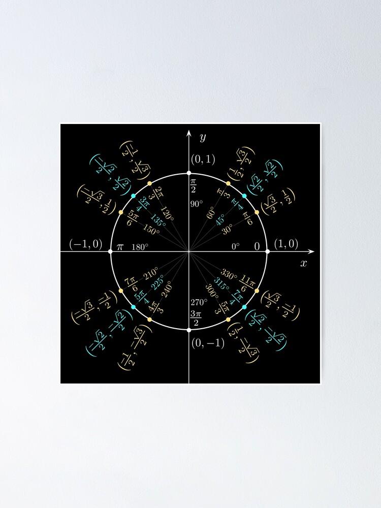 Alternate view of Unit #circle #angles. #Trigonometry, #Math Formulas, Geometry Formulas Poster