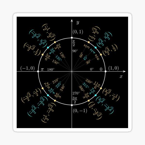 Unit #circle #angles. #Trigonometry, #Math Formulas, Geometry Formulas Sticker