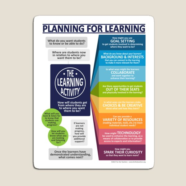 Planning for Learning Magnet