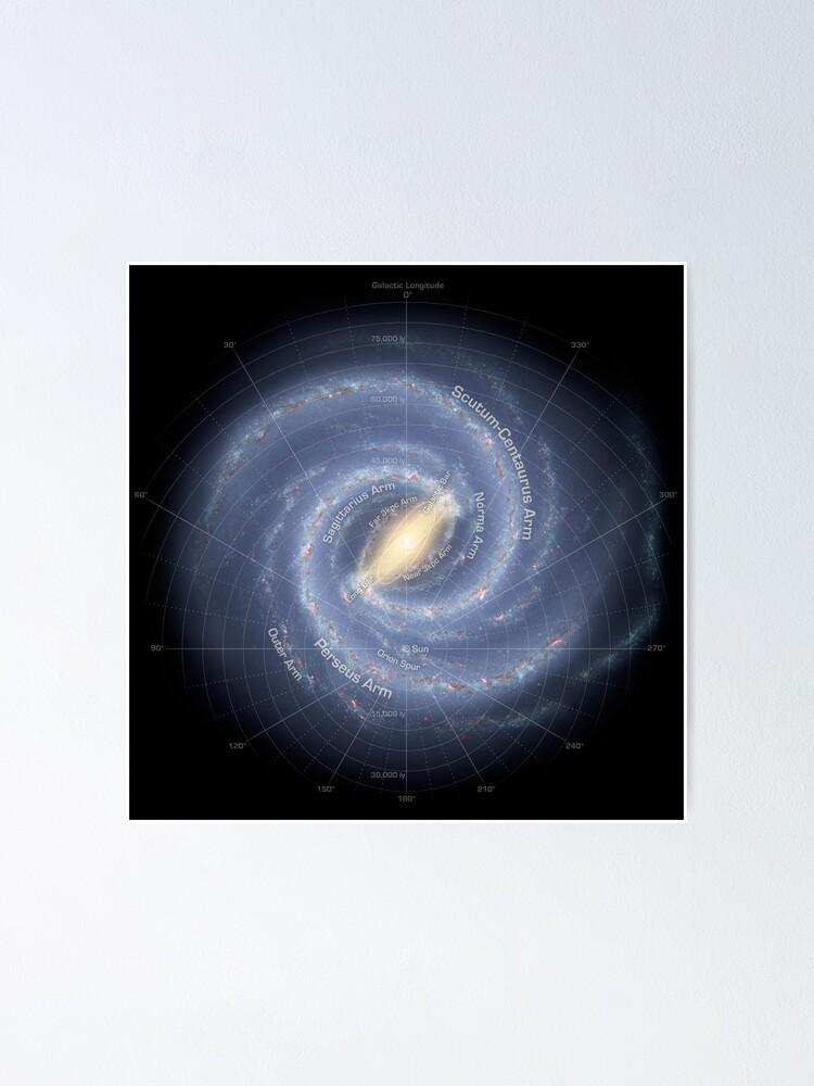 Alternate view of Milky Way Galaxy - #MilkyWay #Galaxy,  Poster