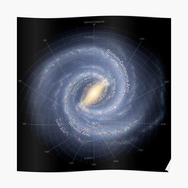 Milky Way Galaxy - #MilkyWay #Galaxy,  Poster