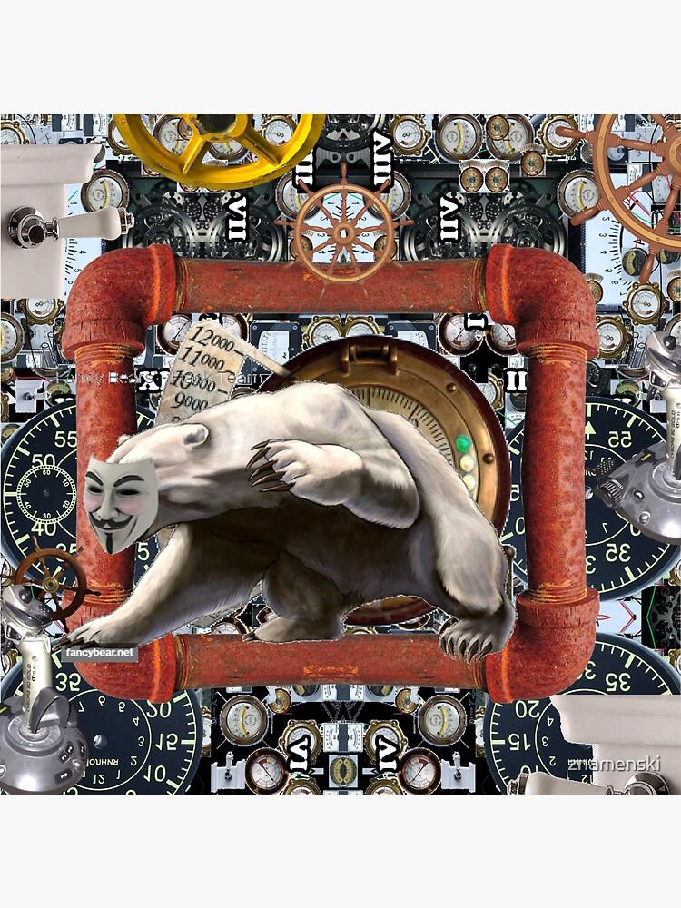 #Cyber #Espionage #Group Fancy #Bear by znamenski