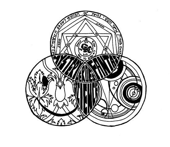 Superwholock Venn Diagram by ksshartel