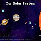 Cute Planets - A Solar System Poster by Adrienne Body