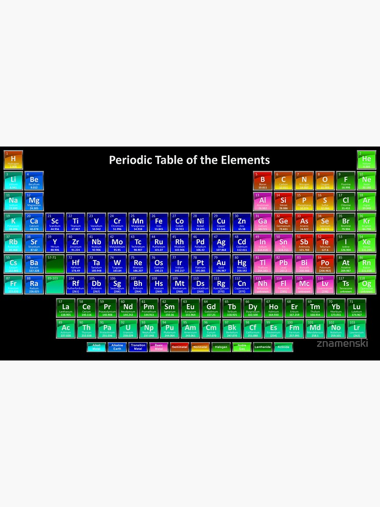 #Mendeleev's #periodic #table of the #elements by znamenski