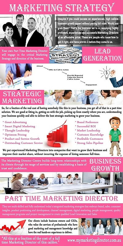 a company that is a market follower has no marketing strategy of its own Marketing strategy is making sure your which of your marketing targets should have marketing resources from the market place in business this.