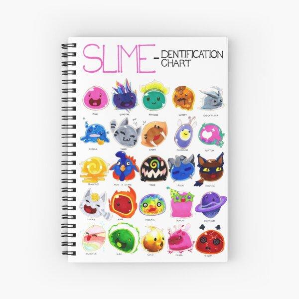 Slime-dentification Chart Spiral Notebook