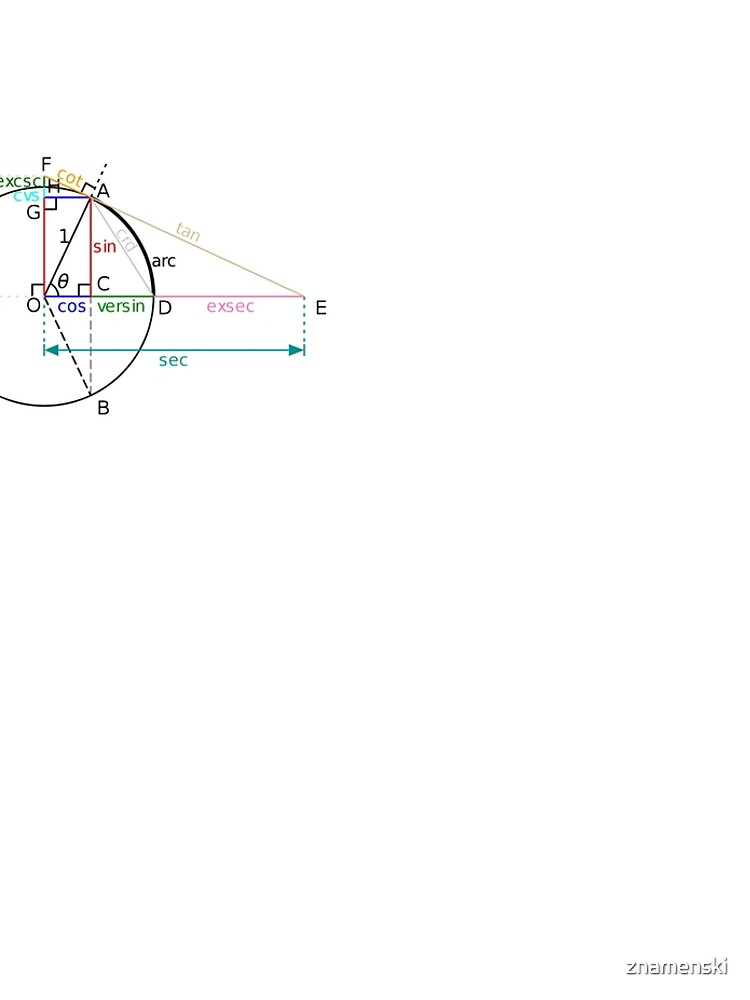 All of the trigonometric functions of an angle θ can be constructed geometrically in terms of a unit circle centered at O. by znamenski