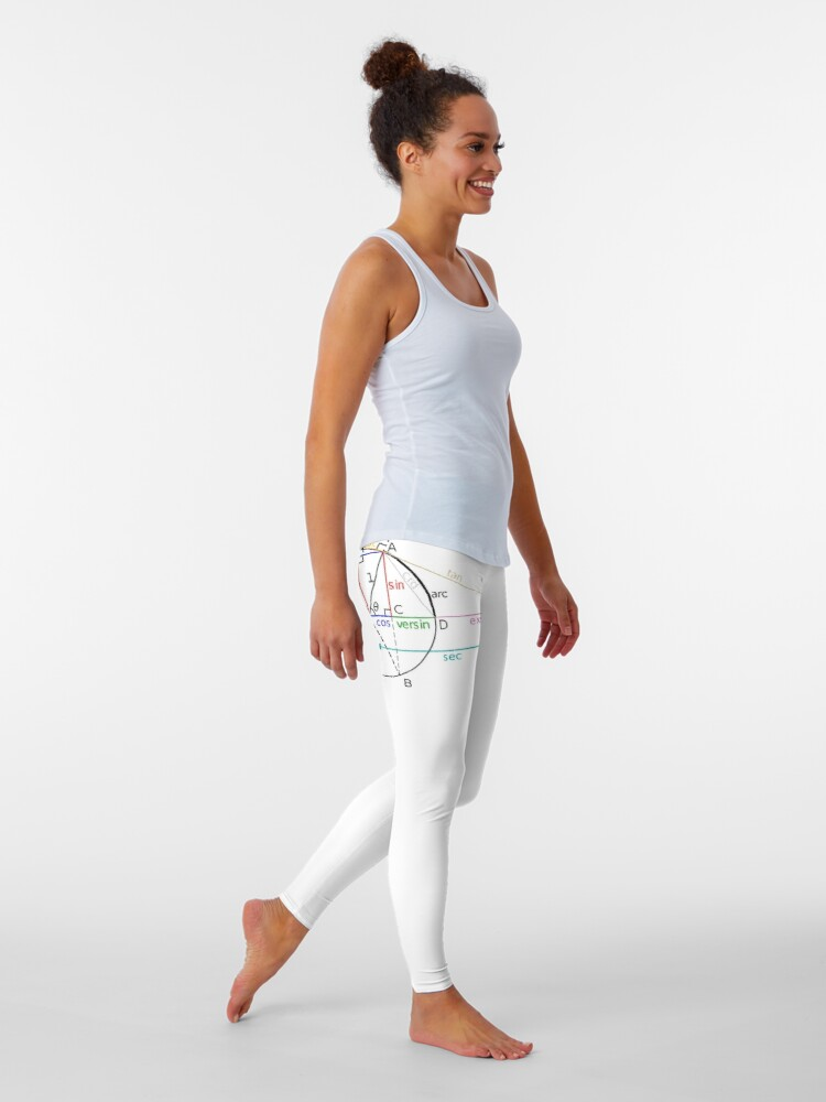 Alternate view of All of the trigonometric functions of an angle θ can be constructed geometrically in terms of a unit circle centered at O. Leggings