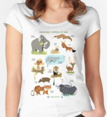 Endangered Mammals of India Women's Fitted Scoop T-Shirt