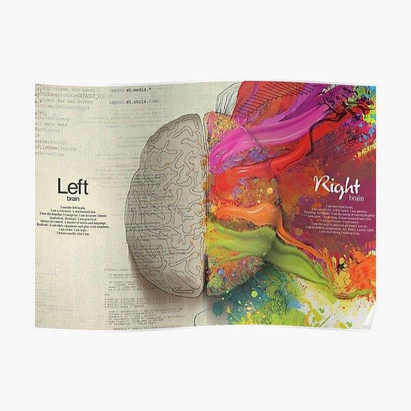 Left Right Brain Poster