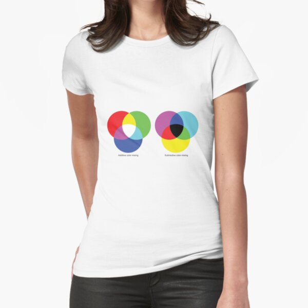 Psychedelic art, Art movement Fitted T-Shirt