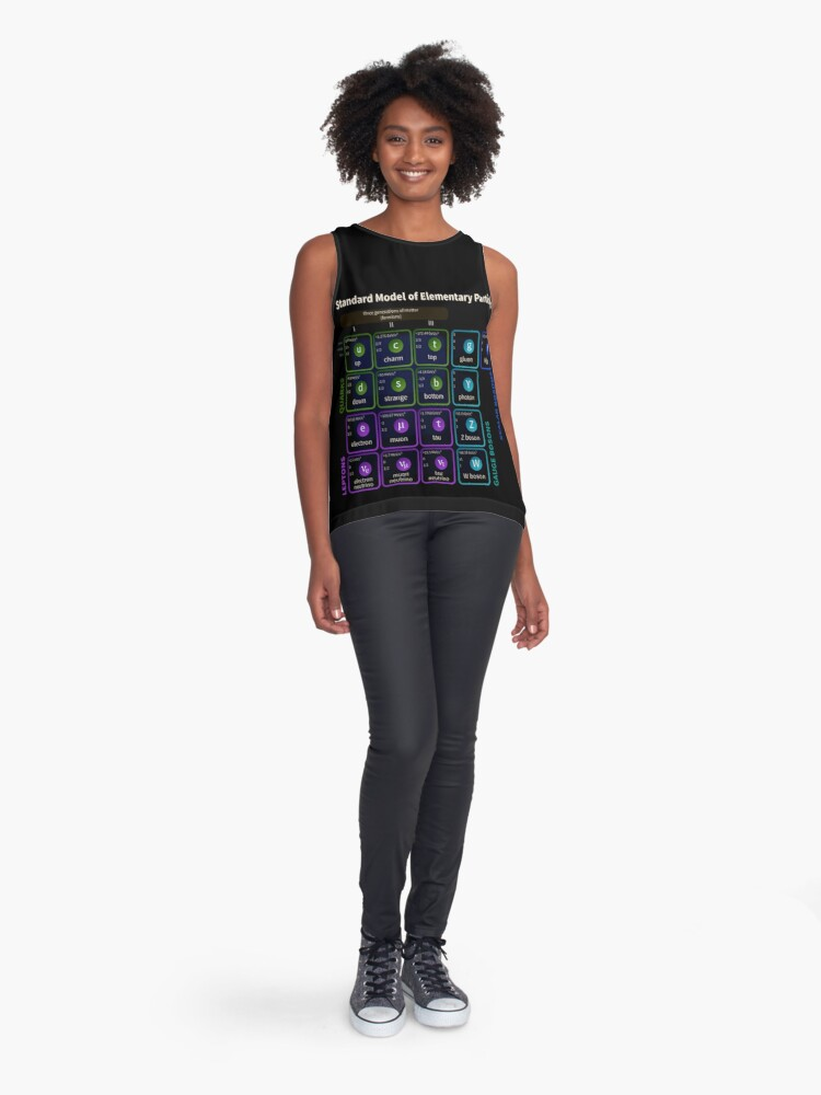 Alternate view of Standard Model Of Elementary Particles #Quarks #Leptons #GaugeBosons #ScalarBosons Bosons Sleeveless Top
