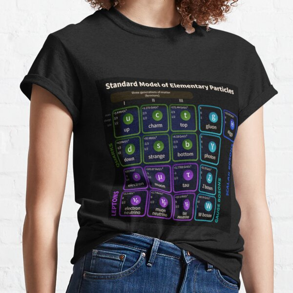 Standard Model Of Elementary Particles #Quarks #Leptons #GaugeBosons #ScalarBosons Bosons Classic T-Shirt