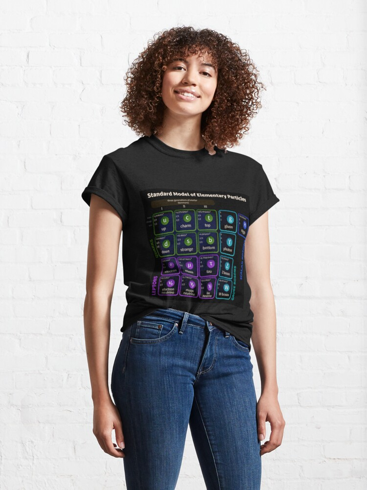 Alternate view of Standard Model Of Elementary Particles #Quarks #Leptons #GaugeBosons #ScalarBosons Bosons Classic T-Shirt