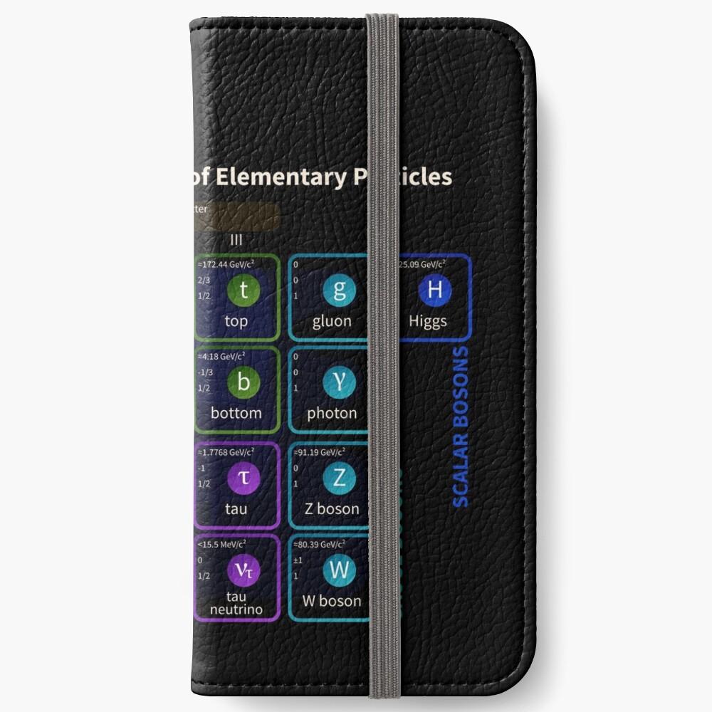 Standard Model Of Elementary Particles #Quarks #Leptons #GaugeBosons #ScalarBosons Bosons iPhone Wallet