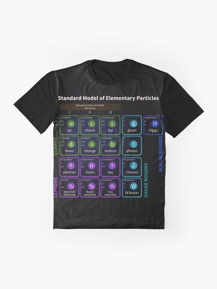 Alternate view of Standard Model Of Elementary Particles #Quarks #Leptons #GaugeBosons #ScalarBosons Bosons Graphic T-Shirt