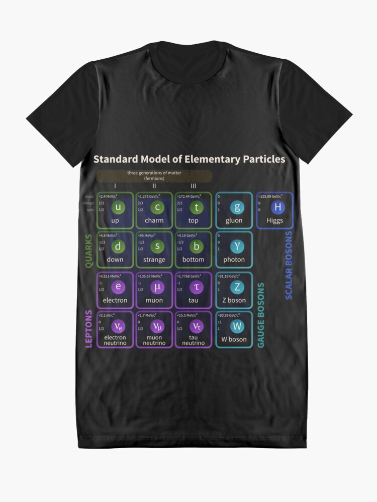Alternate view of Standard Model Of Elementary Particles #Quarks #Leptons #GaugeBosons #ScalarBosons Bosons Graphic T-Shirt Dress
