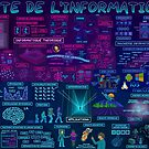 Map of Computer Science (French Version) by DominicWalliman