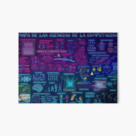 Map of Computer Science (Spanish Version) Art Board Print