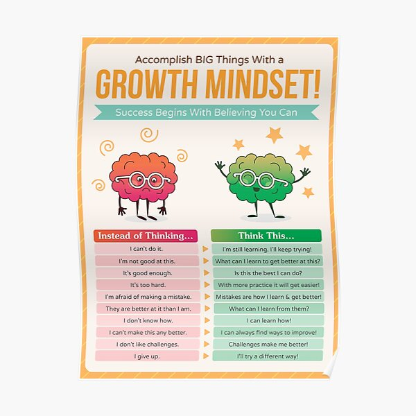 Growth Mindset Resource - Educational Poster for Classroom Decoration, Bulletin Boards - Inspire & Motivate Young Students Poster
