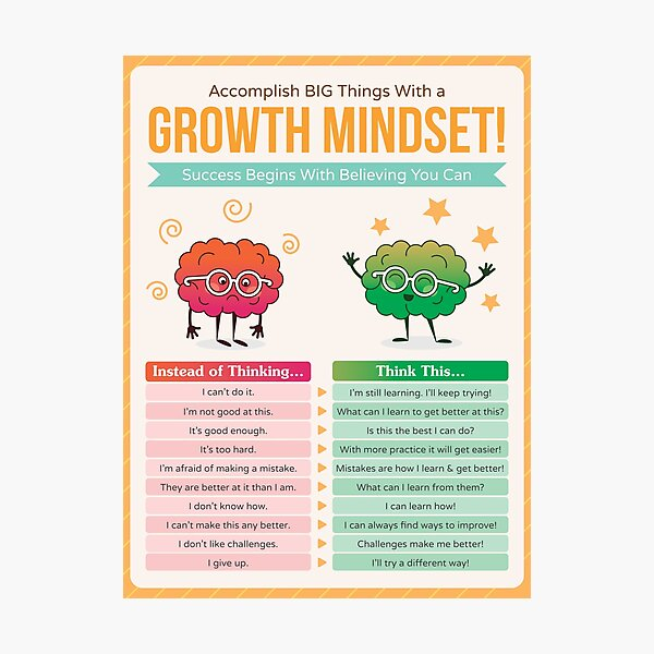 Growth Mindset Resource - Educational Poster for Classroom Decoration, Bulletin Boards - Inspire & Motivate Young Students Photographic Print
