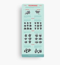 Teaware Infographic Canvas Print