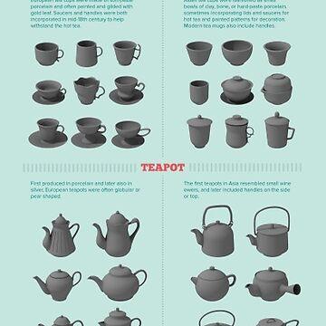 Teaware Infographic de alliweasley
