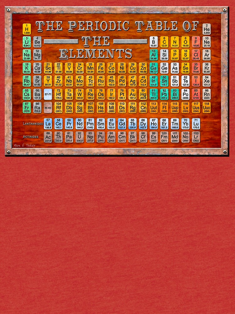 Victorian Style Periodic Table Of The Elements by marksda1