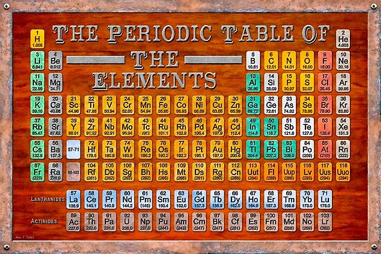 Victorian style periodic table of the elements posters by mark victorian style periodic table of the elements by mark tisdale urtaz Image collections