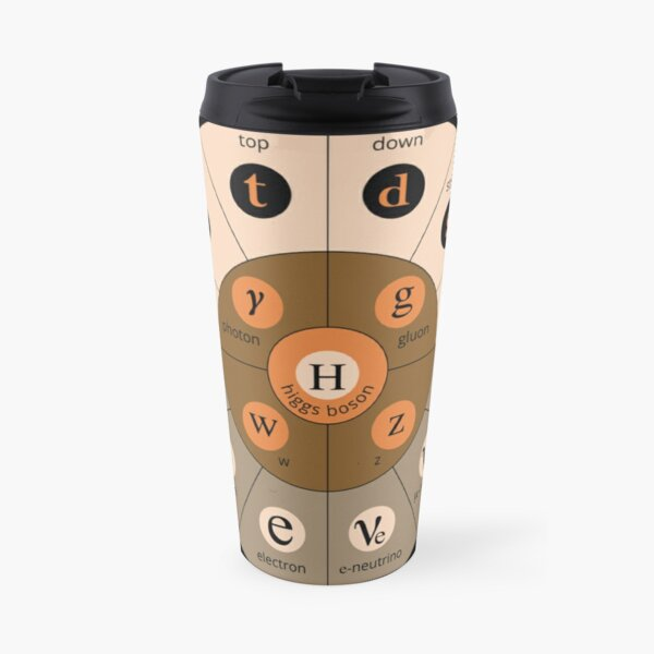 #Standard #Model of #Particle #Physics.  Interactions: electromagnetic, weak, strong. Elementary: electron, top quark, tau neutrino, Higgs boson, ... Travel Mug