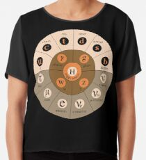 #Standard #Model of #Particle #Physics.  Interactions: electromagnetic, weak, strong. Elementary: electron, top quark, tau neutrino, Higgs boson, ... Chiffon Top