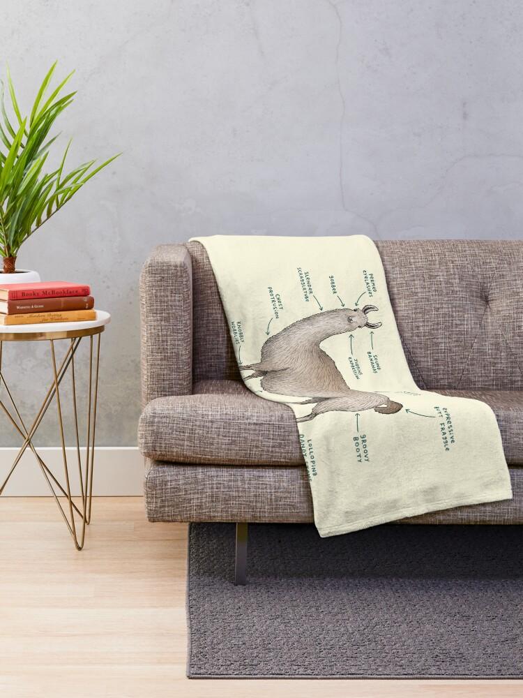 Alternate view of Anatomy of a Llama Throw Blanket