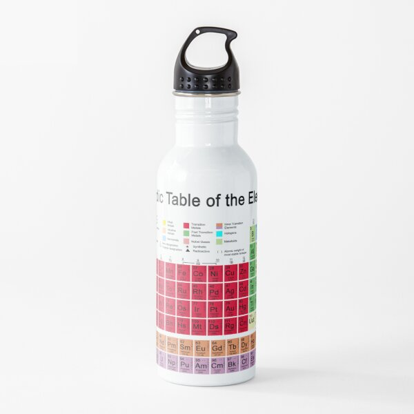 Periodic table of the Elements Water Bottle