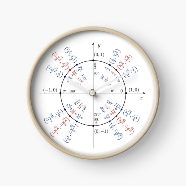 #UnitCircle, #Circle, #Trigonometry, #Sine, Trigonometric Functions, Cartesian Coordinate, System, Mathematics Clock