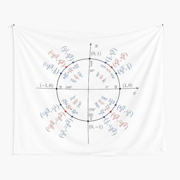 #UnitCircle, #Circle, #Trigonometry, #Sine, Trigonometric Functions, Cartesian Coordinate, System, Mathematics Tapestry