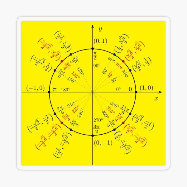 #UnitCircle, #Circle, #Trigonometry, #Sine, Trigonometric Functions, Cartesian Coordinate, System, Mathematics Transparent Sticker