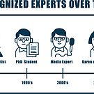 Recognized experts over time - Facebook by mavisshelton