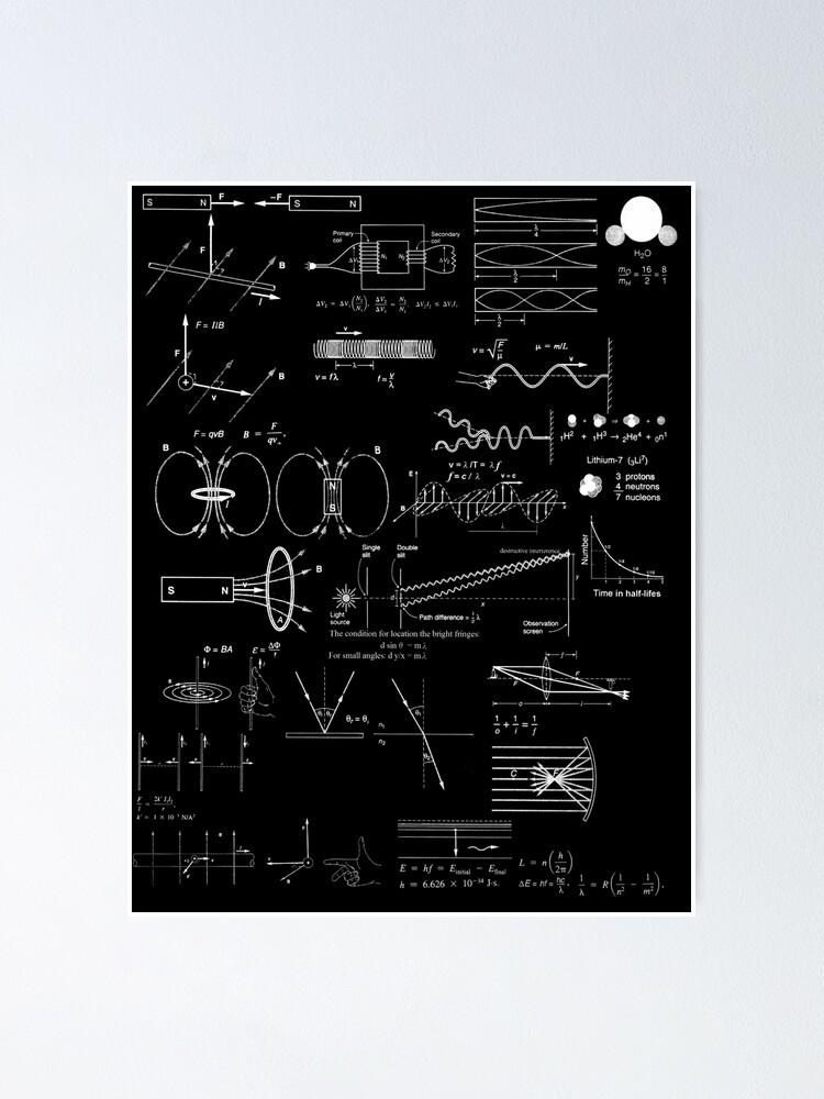 Alternate view of #Physics #Formula Set #PhysicsFormulaSet #FormulaSet Poster
