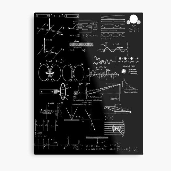 #Physics #Formula Set #PhysicsFormulaSet #FormulaSet Metal Print