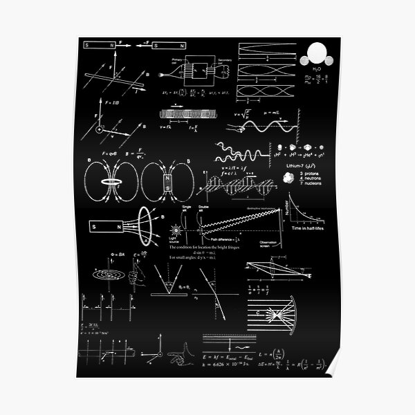 #Physics #Formula Set #PhysicsFormulaSet #FormulaSet Poster