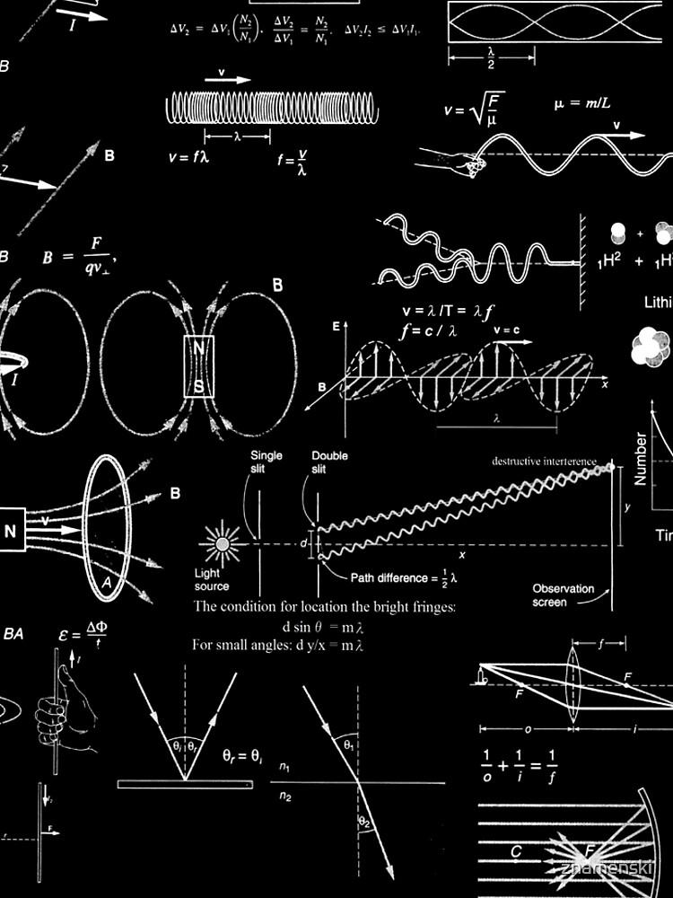 #Physics #Formula Set #PhysicsFormulaSet #FormulaSet by znamenski