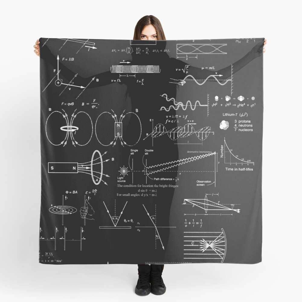 Scarf: Physics Formula Set