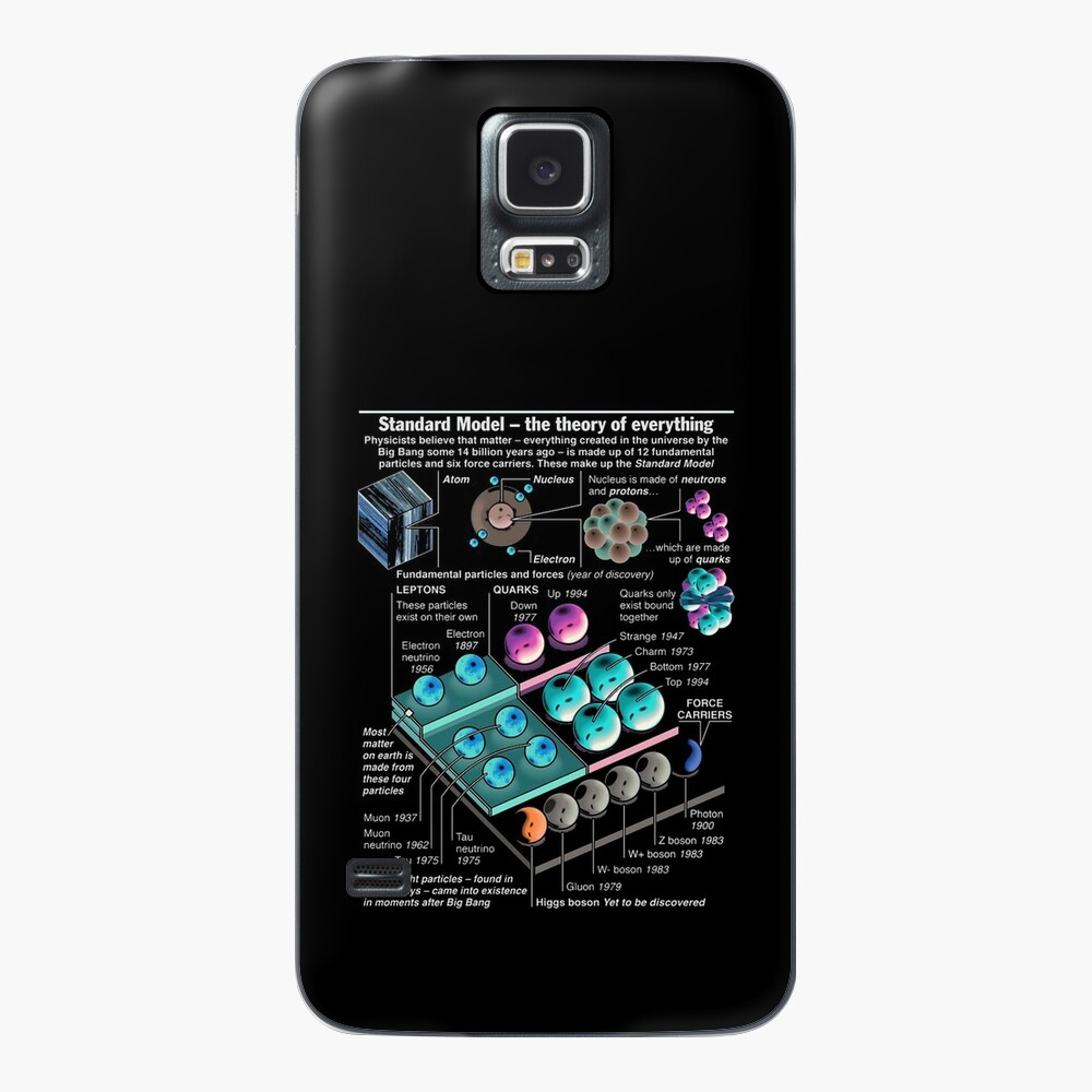 mwo,1000x,samsung_galaxy_s5_skin-pad,1000x1000,f8f8f8