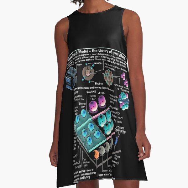 Physics Standard Model Theory  A-Line Dress