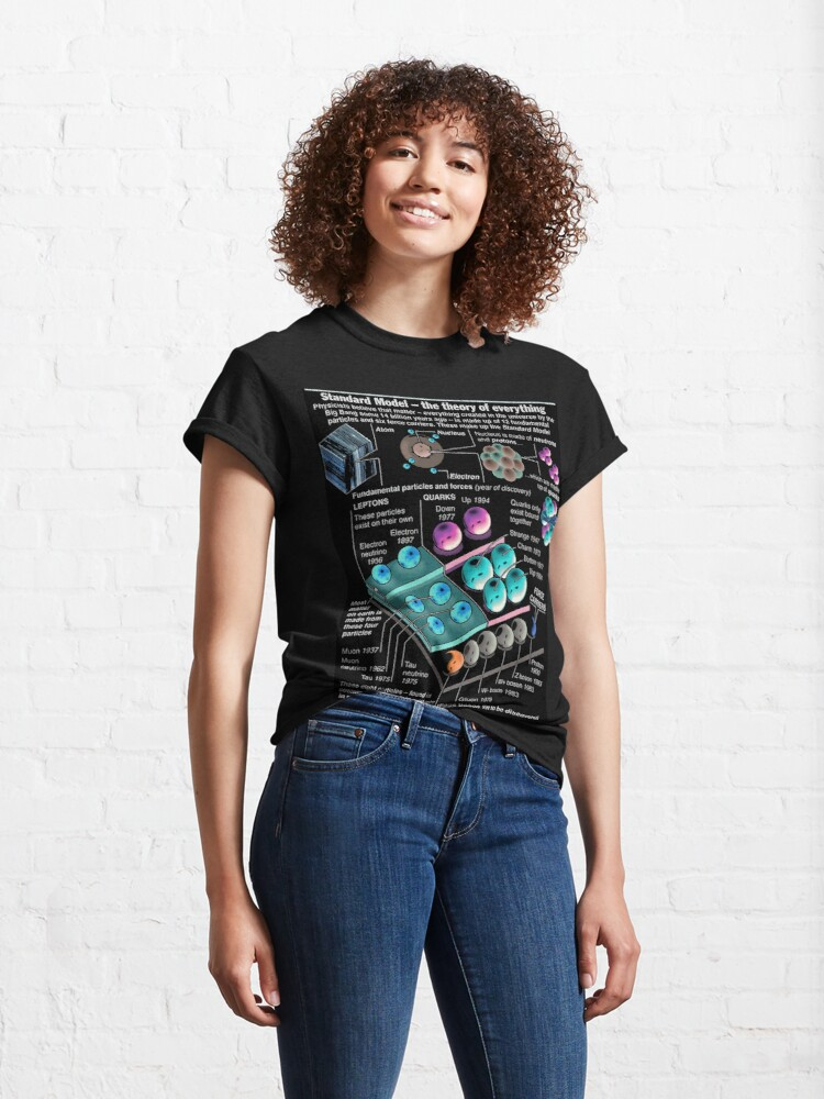Alternate view of Physics Standard Model Theory  Classic T-Shirt