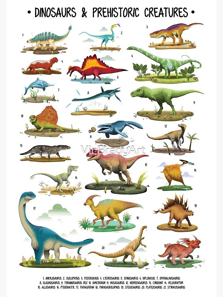 Dinosaur Poster for Kids by VicBradyArt