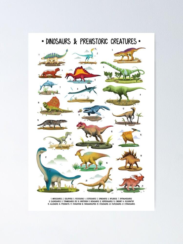 Alternate view of Dinosaur Poster for Kids Poster