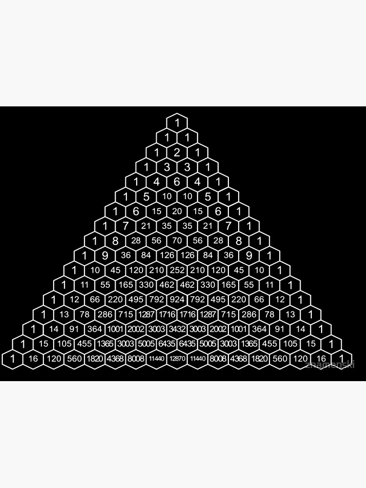 Pascal's Triangle is a triangular array of the binomial coefficients by znamenski